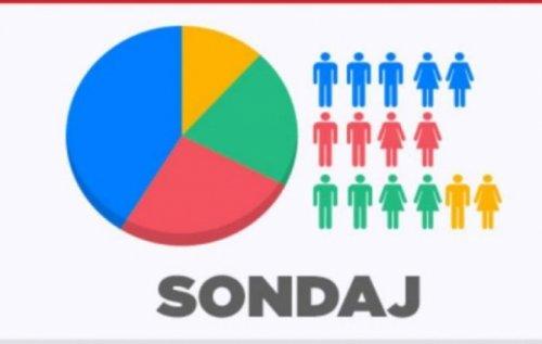 Опрос ASDM: за кого готовы голосовать молдаване на парламентских выборах