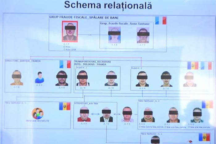 Около 200 граждан Молдовы подверглись эксплуатации на строительных площадках во Франции